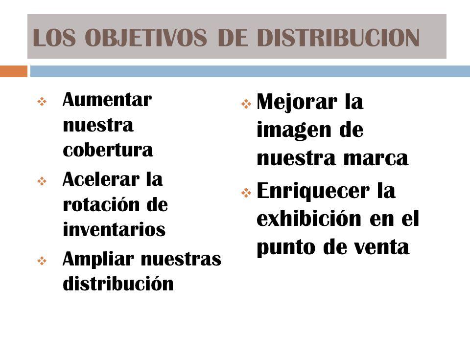 LOS OBJETIVOS DE DISTRIBUCION Aumentar nuestra cobertura Acelerar la rotación de inventarios Ampliar nuestras distribución Mejorar la imagen de nuestra marca Enriquecer la exhibición en el punto de venta