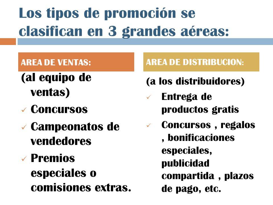 Los tipos de promoción se clasifican en 3 grandes aéreas: (al equipo de ventas) Concursos Campeonatos de vendedores Premios especiales o comisiones extras.