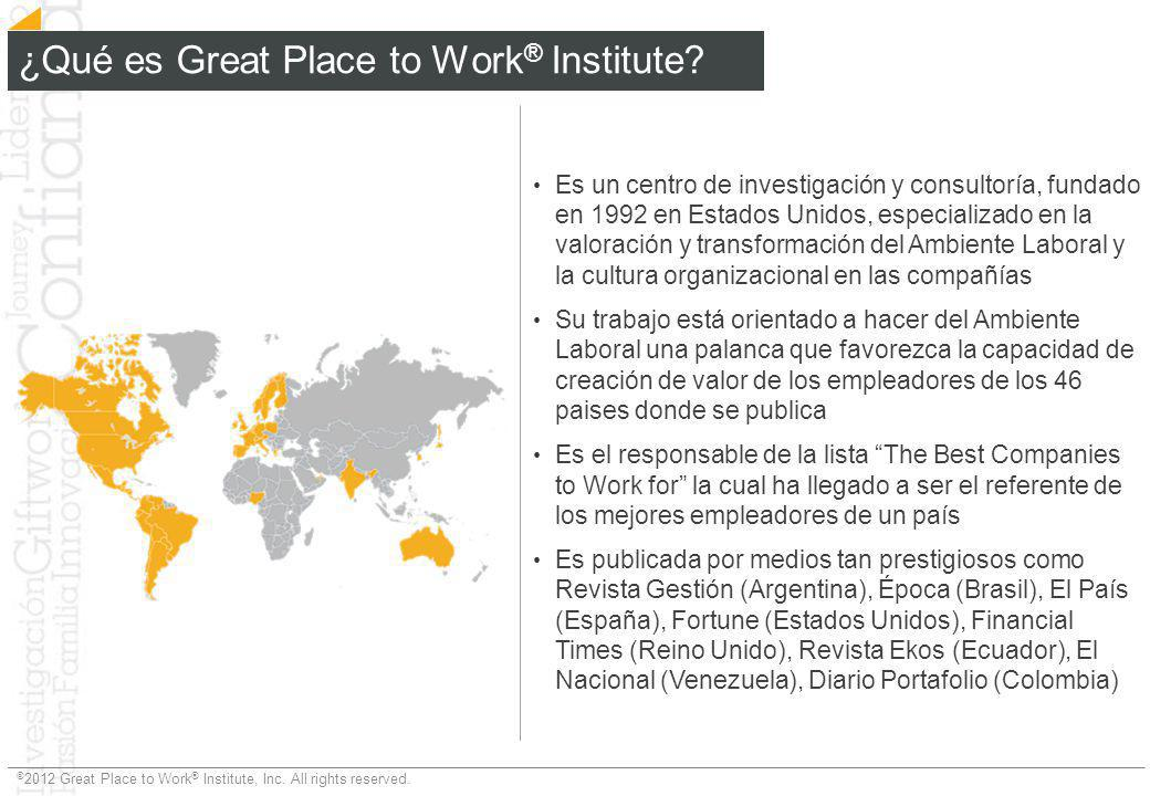 © 2012 Great Place to Work ® Institute, Inc. All rights reserved. Dimensión: Credibilidad
