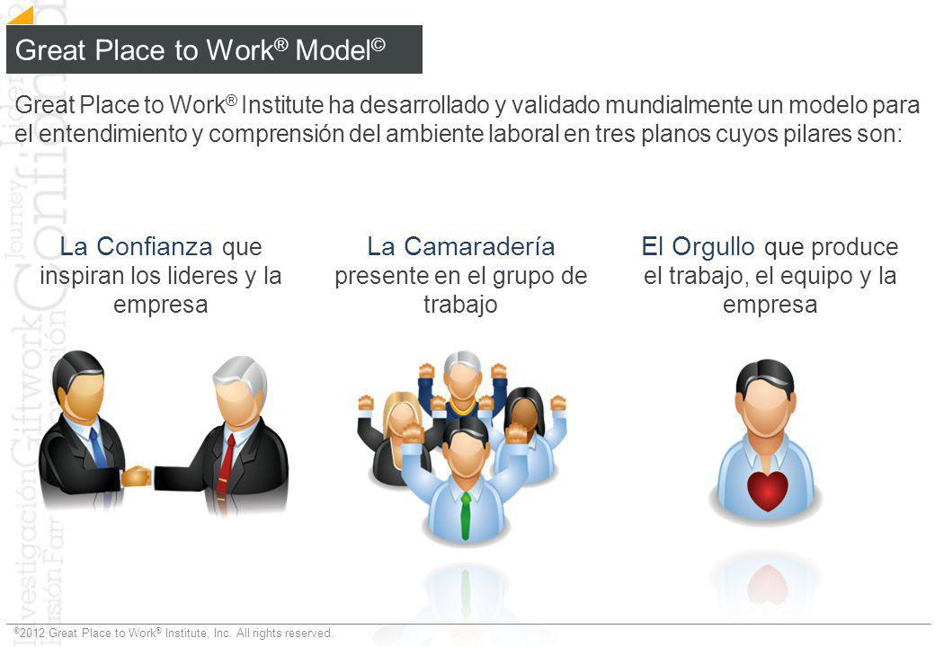 © 2012 Great Place to Work ® Institute, Inc. All rights reserved. Variable: Integridad