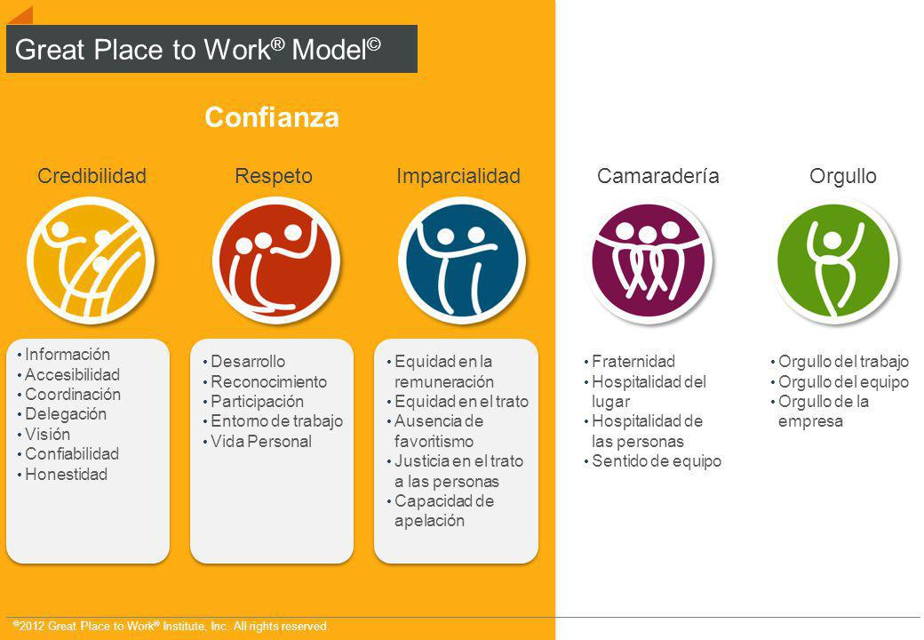 © 2012 Great Place to Work ® Institute, Inc.All rights reserved.