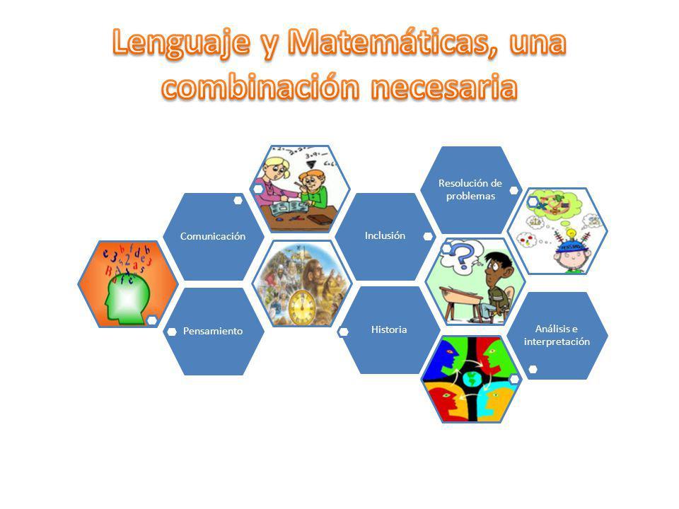 PensamientoHistoriaComunicaciónInclusión Resolución de problemas Análisis e interpretación