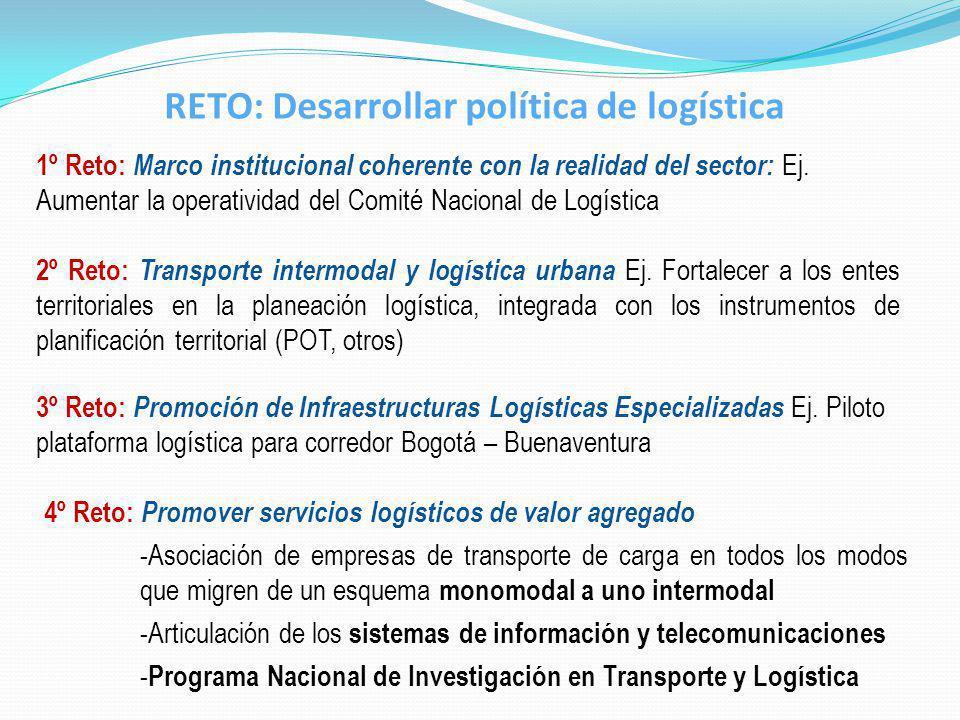 1º Reto: Marco institucional coherente con la realidad del sector: Ej. Aumentar la operatividad del Comité Nacional de Logística 2º Reto: Transporte i
