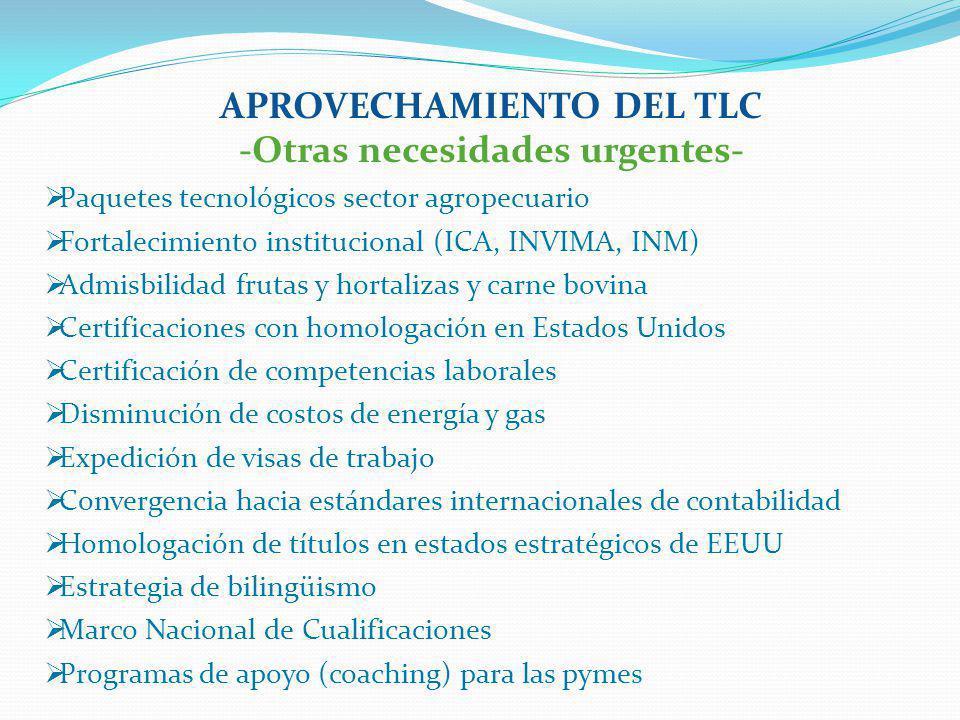 APROVECHAMIENTO DEL TLC -Otras necesidades urgentes- Paquetes tecnológicos sector agropecuario Fortalecimiento institucional (ICA, INVIMA, INM) Admisb
