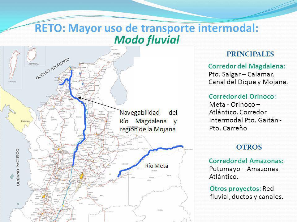 Corredor del Orinoco: Meta - Orinoco – Atlántico. Corredor Intermodal Pto. Gaitán - Pto. Carreño Corredor del Amazonas: Putumayo – Amazonas – Atlántic