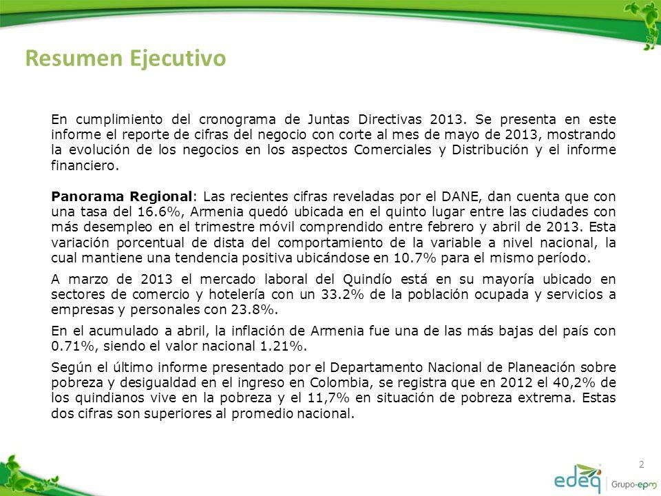 Resumen Ejecutivo 2 En cumplimiento del cronograma de Juntas Directivas 2013. Se presenta en este informe el reporte de cifras del negocio con corte a