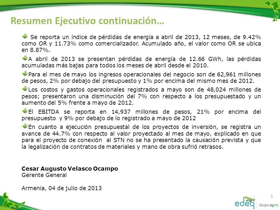 Resumen Ejecutivo continuación… 5 Se reporta un índice de pérdidas de energía a abril de 2013, 12 meses, de 9.42% como OR y 11.73% como comercializado