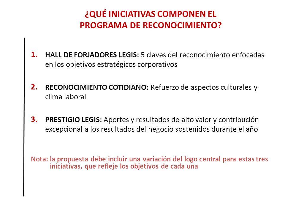 1. HALL DE FORJADORES LEGIS: 5 claves del reconocimiento enfocadas en los objetivos estratégicos corporativos 2. RECONOCIMIENTO COTIDIANO: Refuerzo de