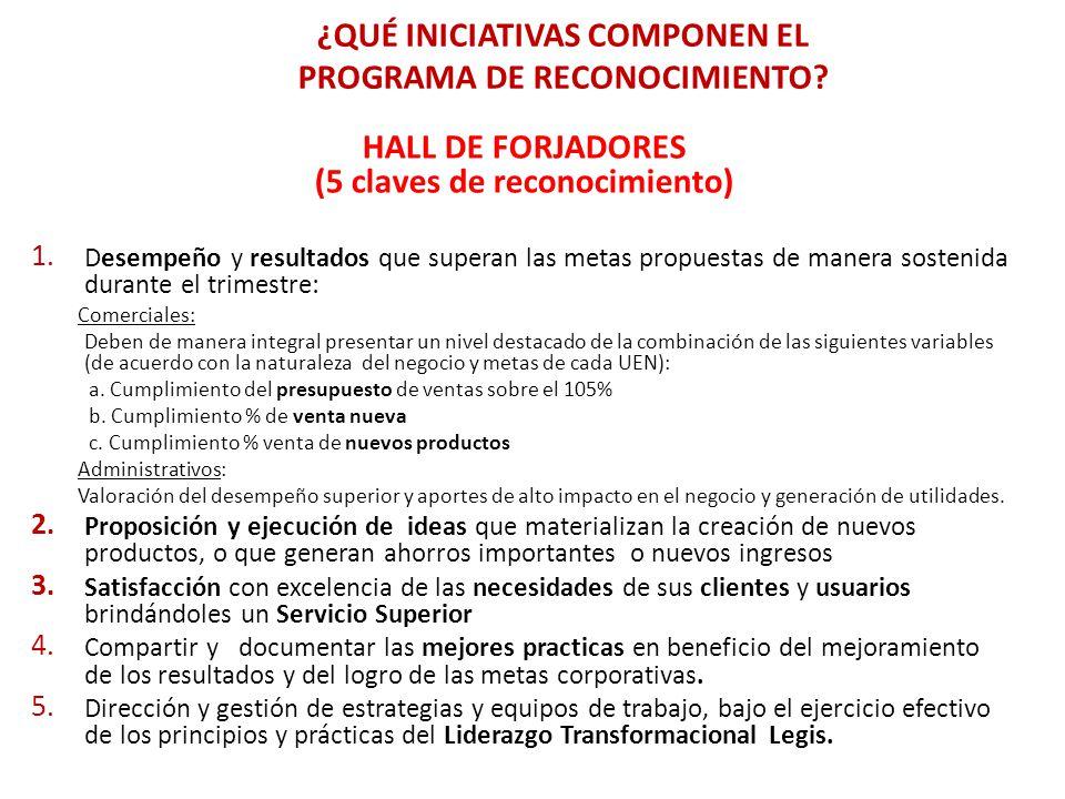 HALL DE FORJADORES (5 claves de reconocimiento) 1. Desempeño y resultados que superan las metas propuestas de manera sostenida durante el trimestre: C