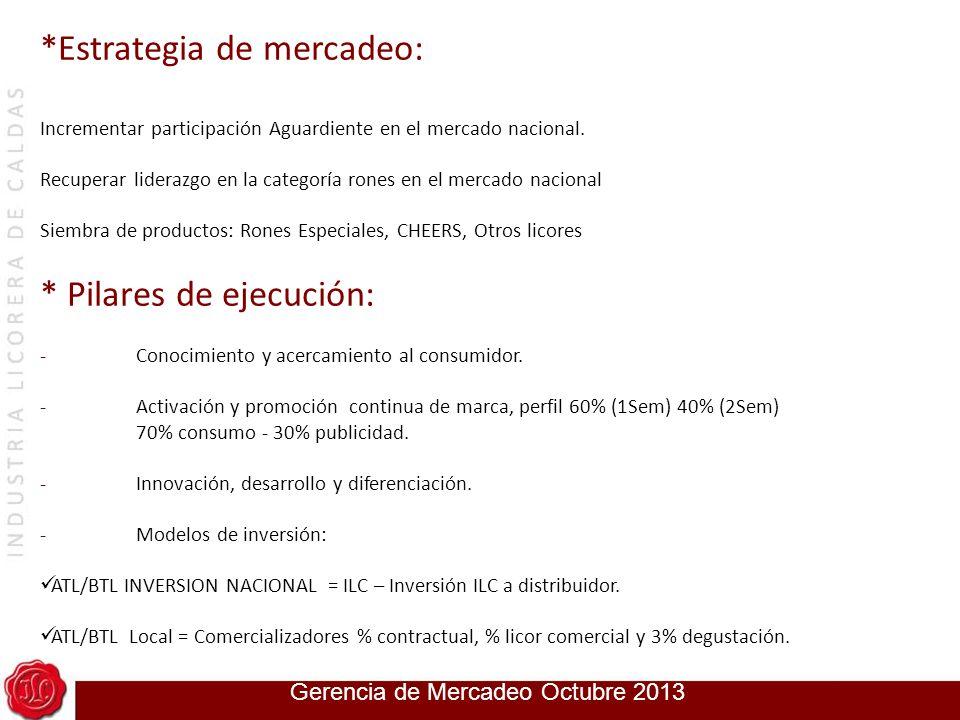 Gerencia de Mercadeo 2014 *Estrategia de mercadeo: Incrementar participación Aguardiente en el mercado nacional. Recuperar liderazgo en la categoría r
