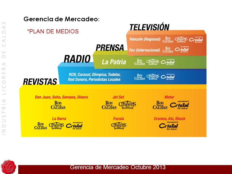 Gerencia de Mercadeo 2014 Gerencia de Mercadeo : *PLAN DE MEDIOS Gerencia de Mercadeo Octubre 2013