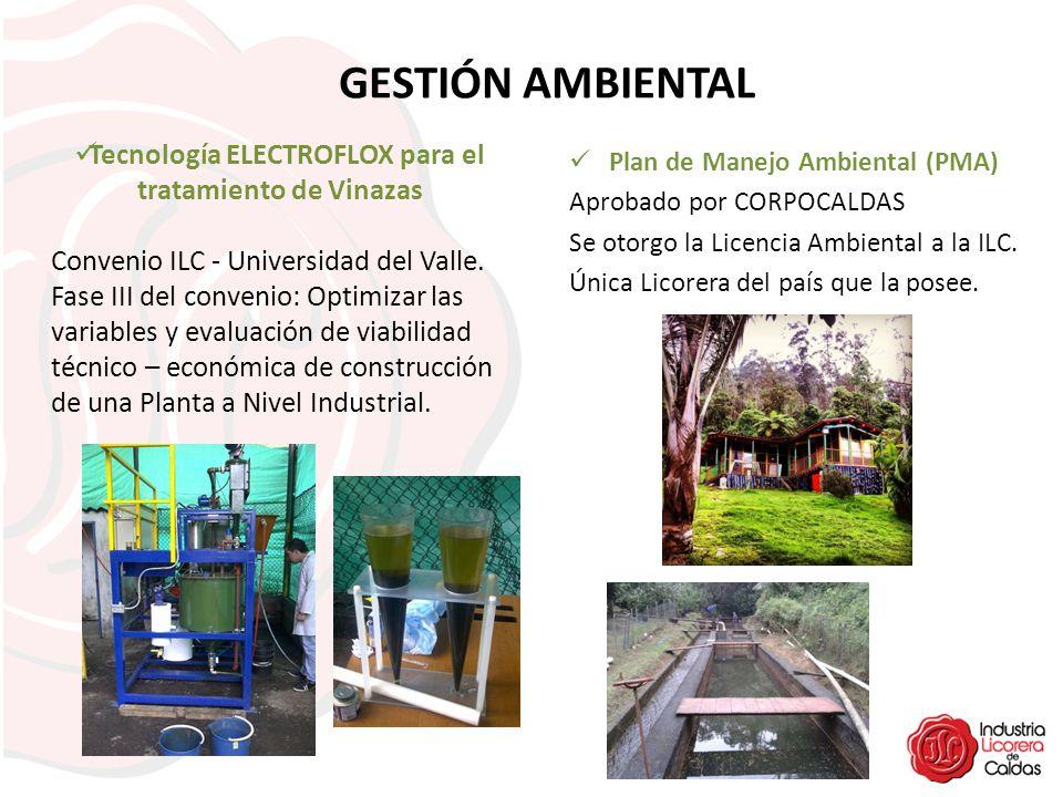 GESTIÓN AMBIENTAL Tecnología ELECTROFLOX para el tratamiento de Vinazas Convenio ILC - Universidad del Valle. Fase III del convenio: Optimizar las var