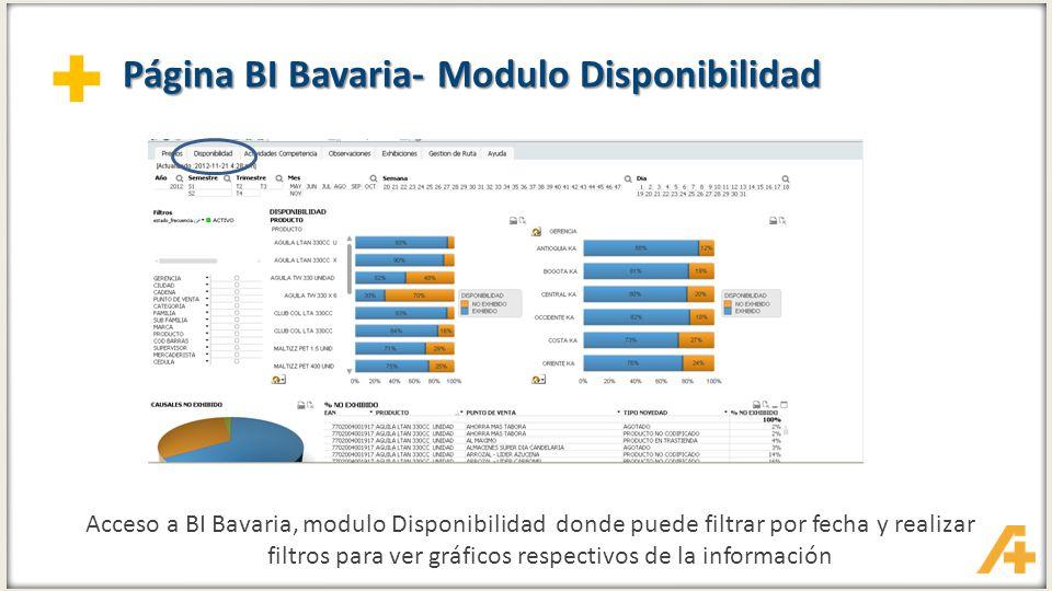 + Página BI Bavaria- Modulo Disponibilidad Acceso a BI Bavaria, modulo Disponibilidad donde puede filtrar por fecha y realizar filtros para ver gráfic