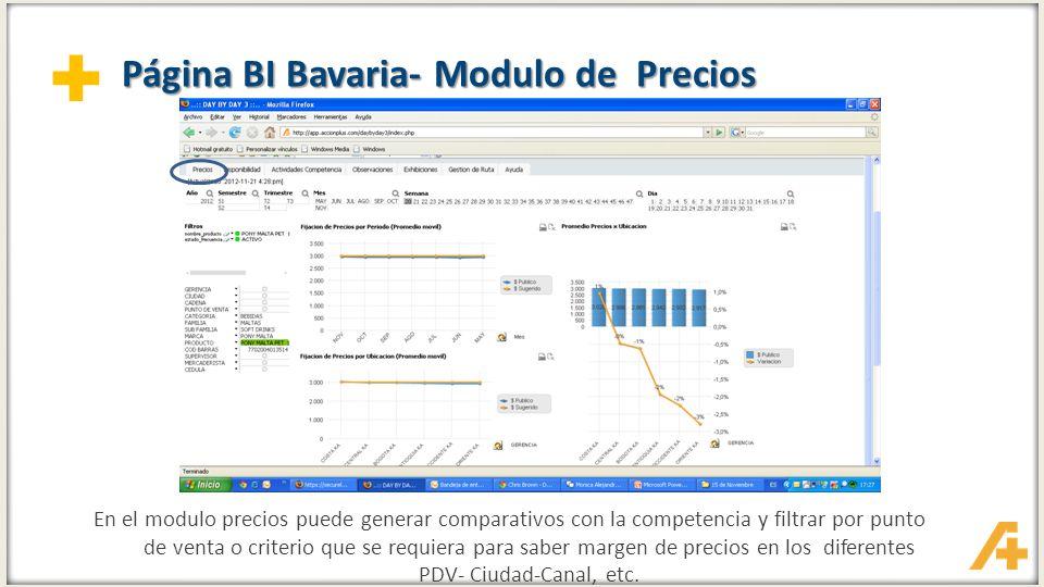 + Página BI Bavaria- Modulo de Precios En el modulo precios puede generar comparativos con la competencia y filtrar por punto de venta o criterio que