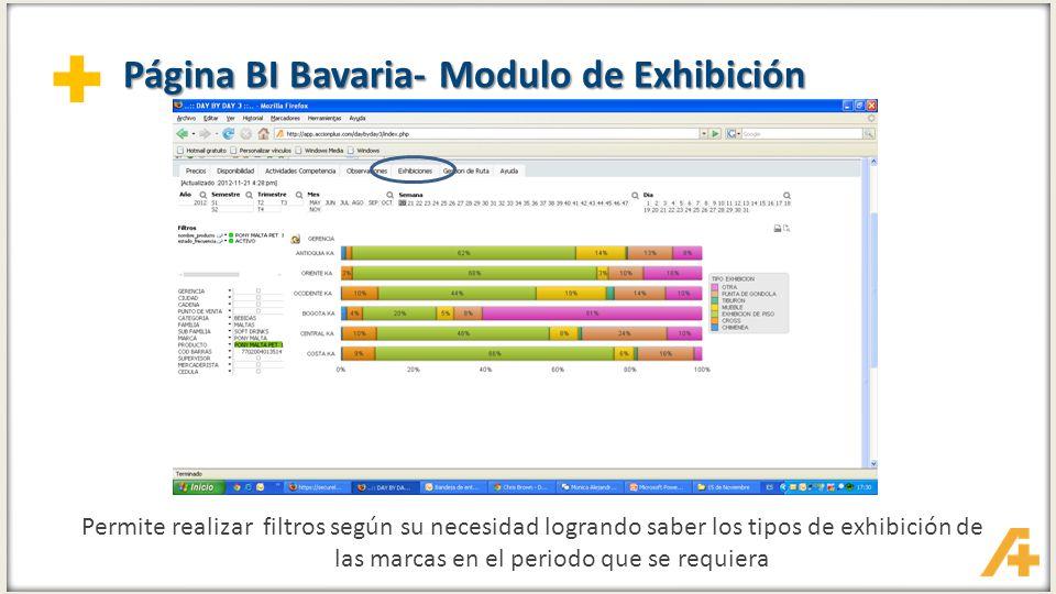 + Página BI Bavaria- Modulo de Exhibición Permite realizar filtros según su necesidad logrando saber los tipos de exhibición de las marcas en el perio