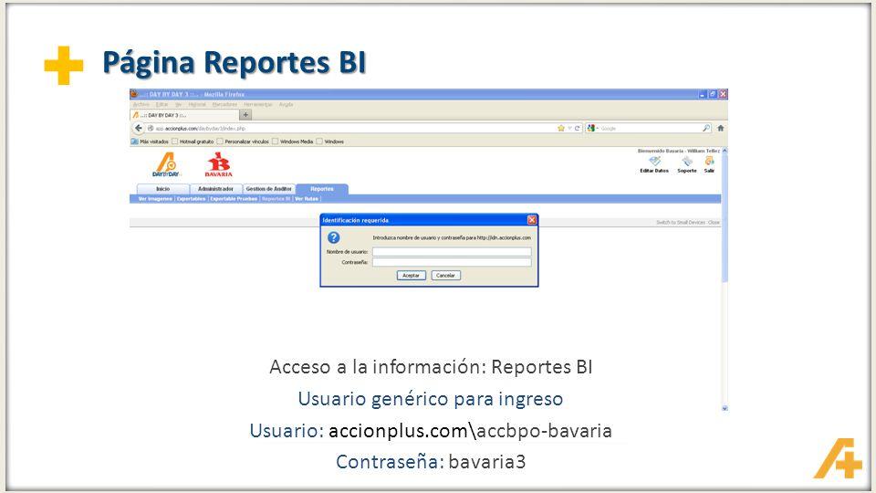 + Página BI Bavaria- Modulo Disponibilidad Acceso a BI Bavaria, modulo Disponibilidad donde puede filtrar por fecha y realizar filtros para ver gráficos respectivos de la información