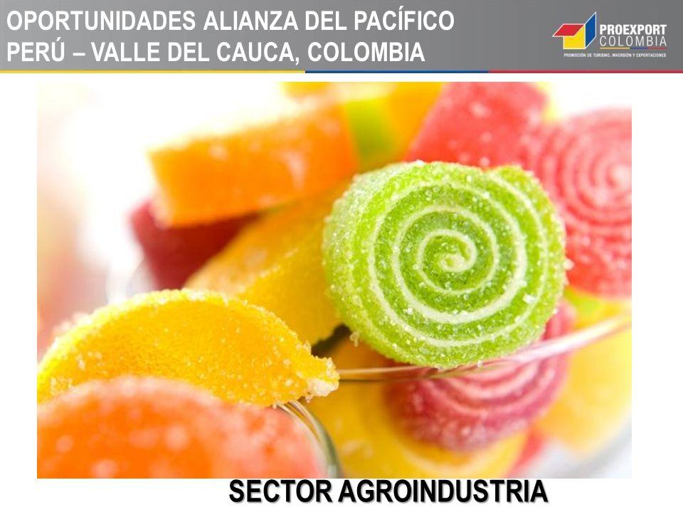 OPORTUNIDADES ALIANZA DEL PACÍFICO PERÚ – VALLE DEL CAUCA, COLOMBIA SECTOR AGROINDUSTRIA