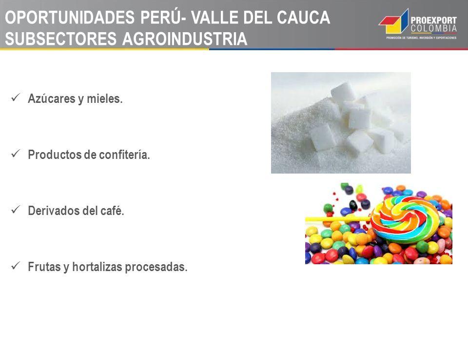 OPORTUNIDADES PERÚ- VALLE DEL CAUCA SUBSECTORES AGROINDUSTRIA Azúcares y mieles. Productos de confitería. Derivados del café. Frutas y hortalizas proc