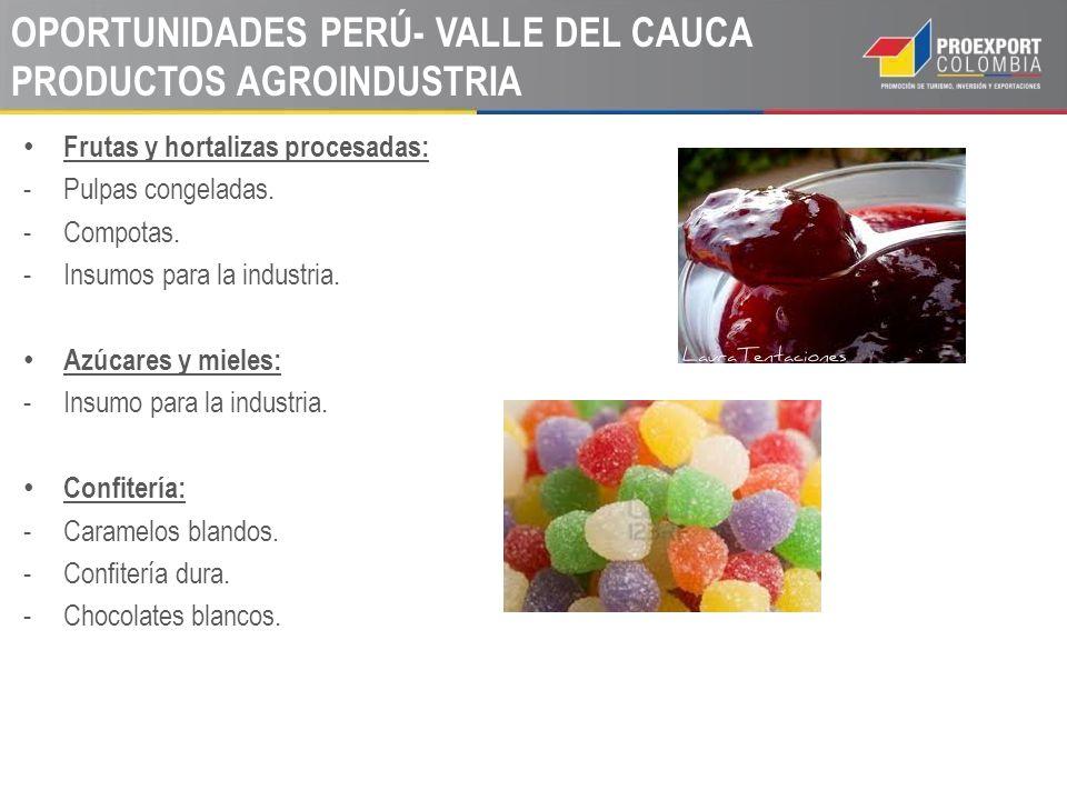 Frutas y hortalizas procesadas: -Pulpas congeladas. -Compotas. -Insumos para la industria. Azúcares y mieles: -Insumo para la industria. Confitería: -