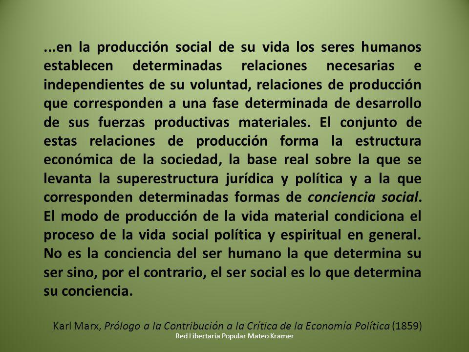 Red Libertaria Popular Mateo Kramer...en la producción social de su vida los seres humanos establecen determinadas relaciones necesarias e independien