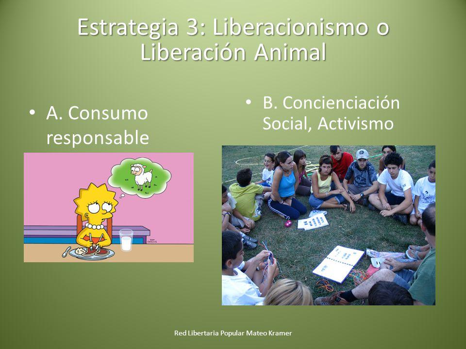 Red Libertaria Popular Mateo Kramer Estrategia 3: Liberacionismo o Liberación Animal A. Consumo responsable B. Concienciación Social, Activismo