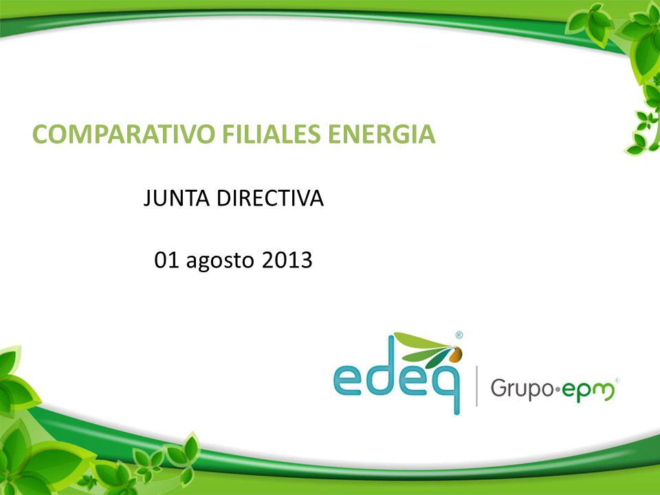 COMPARATIVO FILIALES ENERGIA JUNTA DIRECTIVA 01 agosto 2013