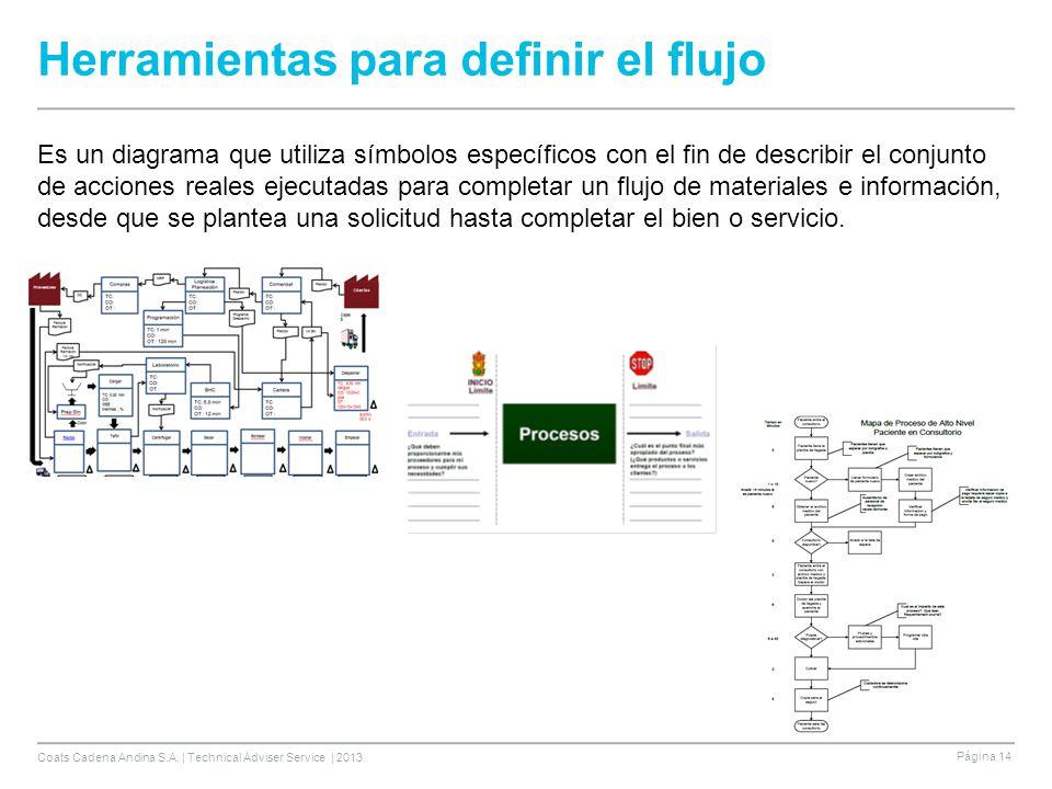 Coats Cadena Andina S.A. | Technical Adviser Service | 2013 Página 14 Herramientas para definir el flujo Es un diagrama que utiliza símbolos específic