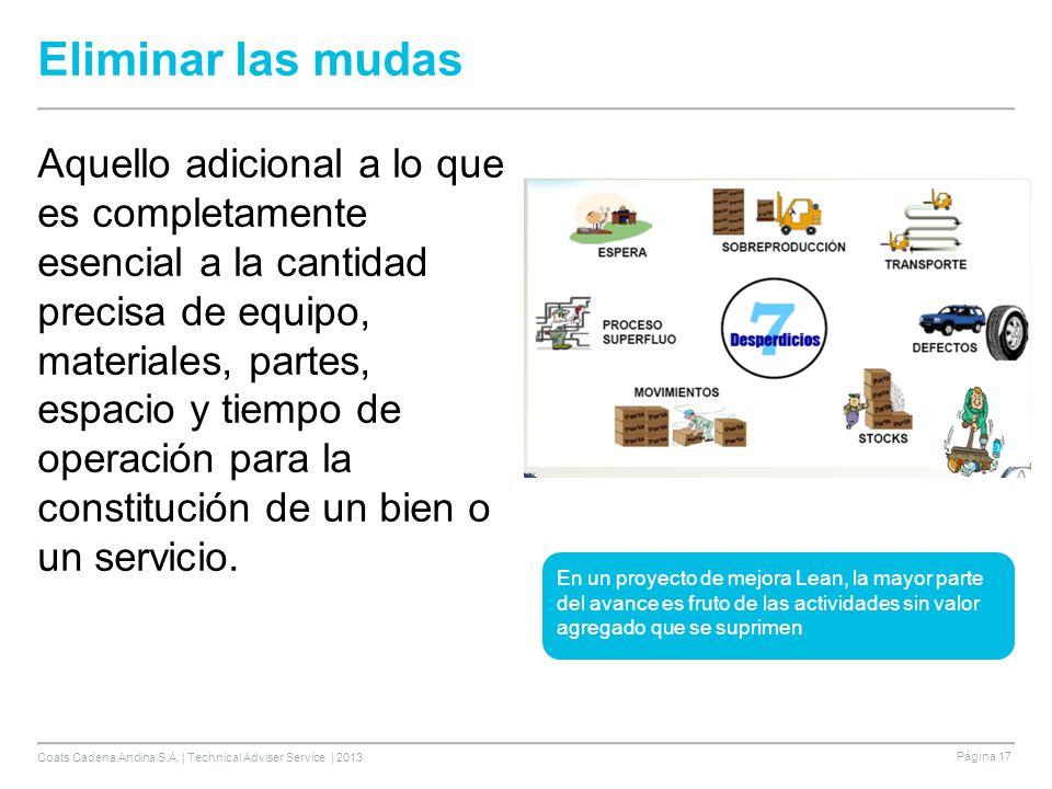 Coats Cadena Andina S.A. | Technical Adviser Service | 2013 Página 17 Eliminar las mudas Aquello adicional a lo que es completamente esencial a la can