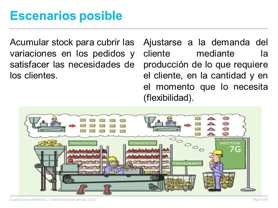 Coats Cadena Andina S.A. | Technical Adviser Service | 2013 Página 19 Acumular stock para cubrir las variaciones en los pedidos y satisfacer las neces