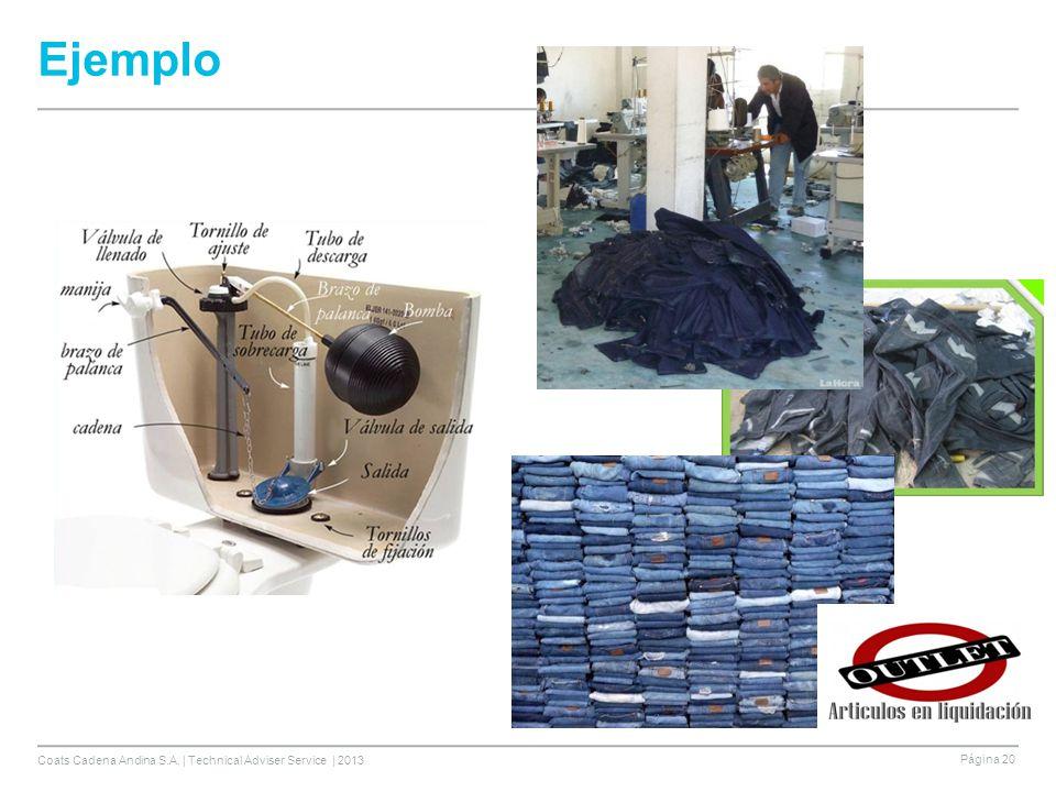 Coats Cadena Andina S.A. | Technical Adviser Service | 2013 Página 20 Ejemplo