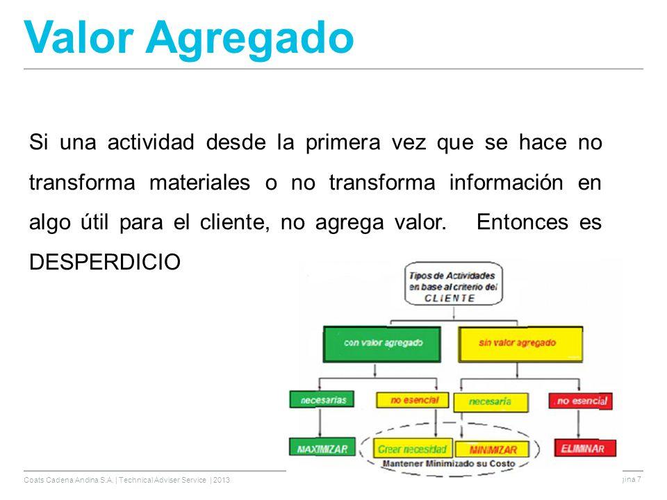 Coats Cadena Andina S.A. | Technical Adviser Service | 2013 Página 7 Valor Agregado Si una actividad desde la primera vez que se hace no transforma ma