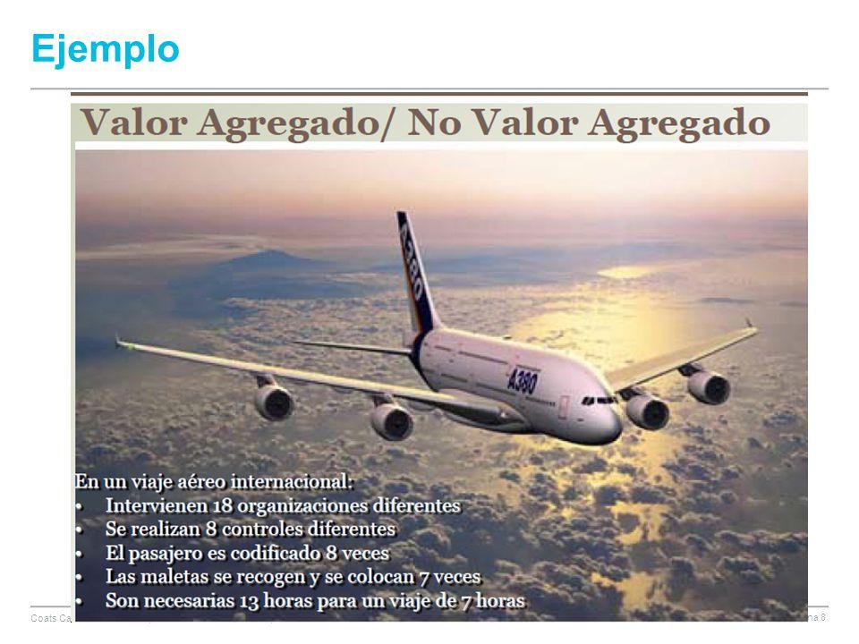 Coats Cadena Andina S.A. | Technical Adviser Service | 2013 Página 8 Ejemplo