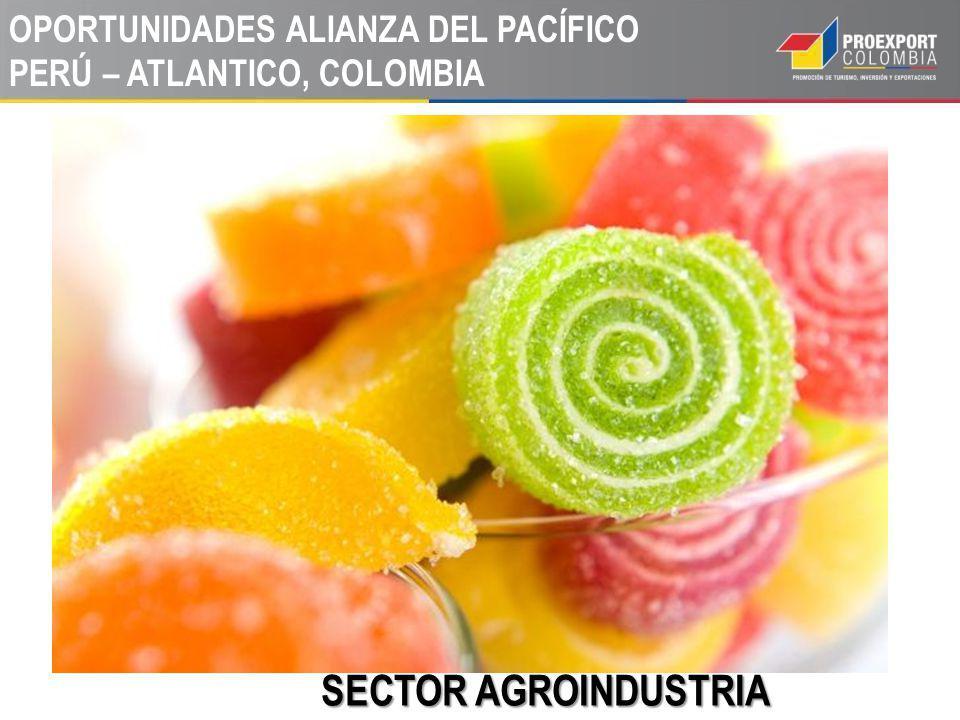 OPORTUNIDADES ALIANZA DEL PACÍFICO PERÚ – ATLANTICO, COLOMBIA SECTOR AGROINDUSTRIA