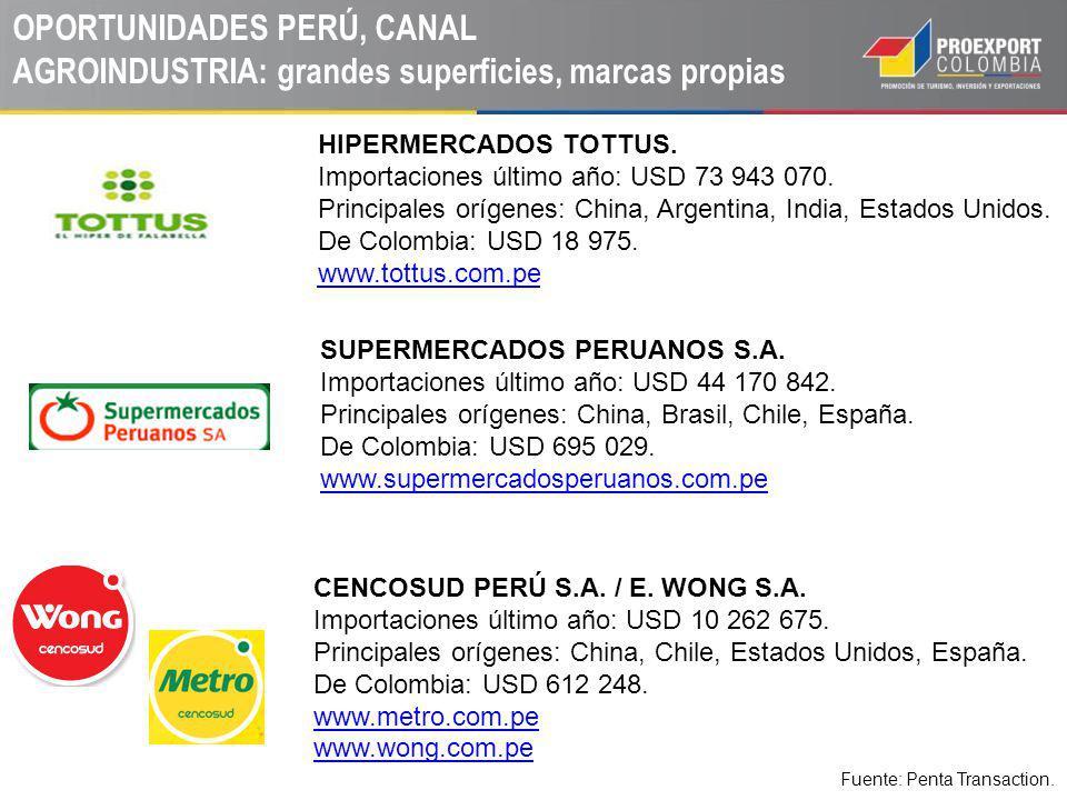 OPORTUNIDADES PERÚ, CANAL AGROINDUSTRIA: grandes superficies, marcas propias HIPERMERCADOS TOTTUS. Importaciones último año: USD 73 943 070. Principal