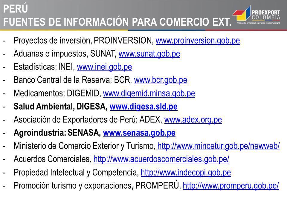 -Proyectos de inversión, PROINVERSION, www.proinversion.gob.pewww.proinversion.gob.pe -Aduanas e impuestos, SUNAT, www.sunat.gob.pewww.sunat.gob.pe -Estadísticas: INEI, www.inei.gob.pewww.inei.gob.pe -Banco Central de la Reserva: BCR, www.bcr.gob.pewww.bcr.gob.pe -Medicamentos: DIGEMID, www.digemid.minsa.gob.pewww.digemid.minsa.gob.pe - Salud Ambiental, DIGESA, www.digesa.sld.pewww.digesa.sld.pe -Asociación de Exportadores de Perú: ADEX, www.adex.org.pewww.adex.org.pe - Agroindustria: SENASA, www.senasa.gob.pewww.senasa.gob.pe -Ministerio de Comercio Exterior y Turismo, http://www.mincetur.gob.pe/newweb/http://www.mincetur.gob.pe/newweb/ -Acuerdos Comerciales, http://www.acuerdoscomerciales.gob.pe/http://www.acuerdoscomerciales.gob.pe/ -Propiedad Intelectual y Competencia, http://www.indecopi.gob.pehttp://www.indecopi.gob.pe -Promoción turismo y exportaciones, PROMPERÚ, http://www.promperu.gob.pe/http://www.promperu.gob.pe/ PERÚ FUENTES DE INFORMACIÓN PARA COMERCIO EXT.