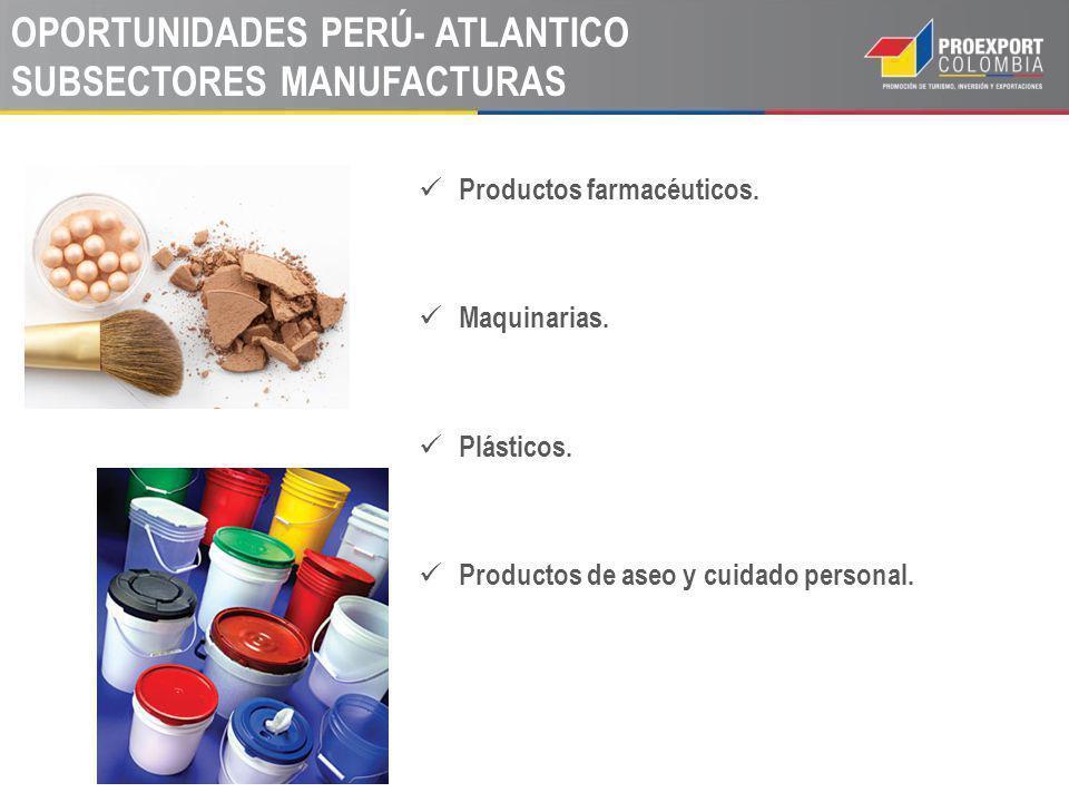 Productos farmacéuticos. Maquinarias. Plásticos.