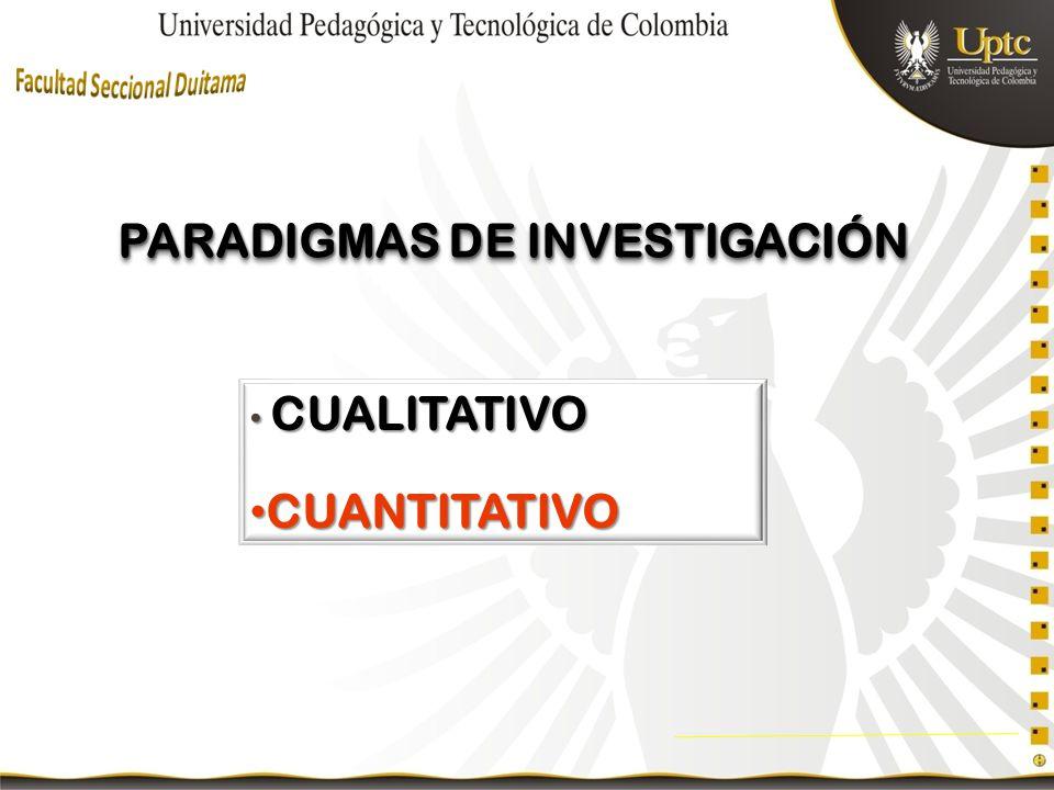 PARADIGMAS DE INVESTIGACIÓN CUALITATIVO CUALITATIVO CUANTITATIVO CUANTITATIVO