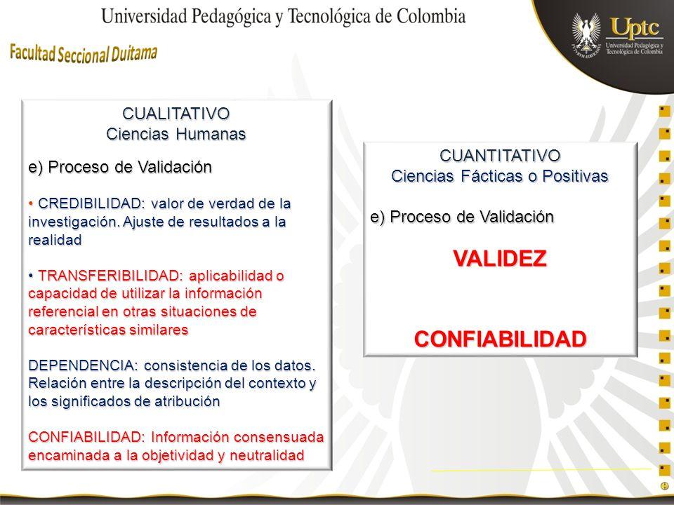 CUALITATIVO Ciencias Humanas e) Proceso de Validación CREDIBILIDAD: valor de verdad de la investigación.