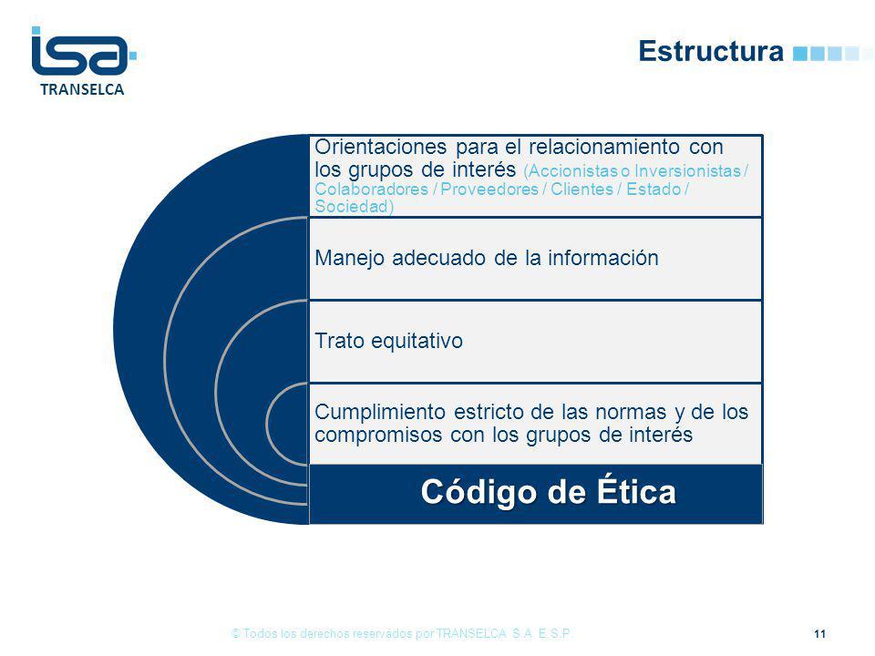 TRANSELCA 11 © Todos los derechos reservados por TRANSELCA S.A. E.S.P. Estructura Orientaciones para el relacionamiento con los grupos de interés (Acc