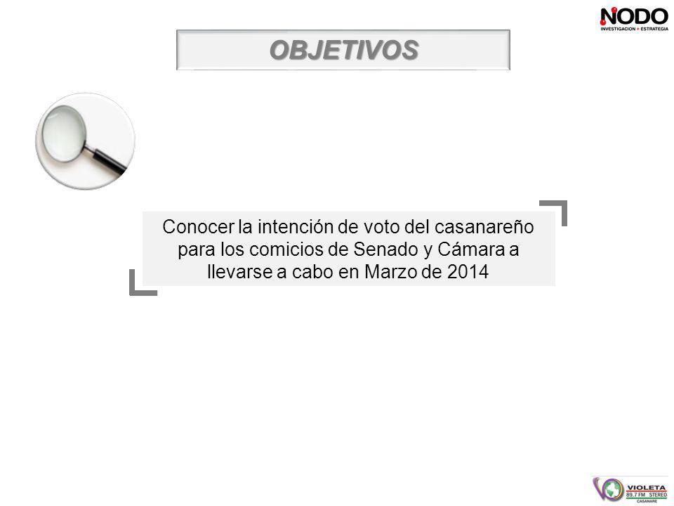 OBJETIVOS Conocer la intención de voto del casanareño para los comicios de Senado y Cámara a llevarse a cabo en Marzo de 2014