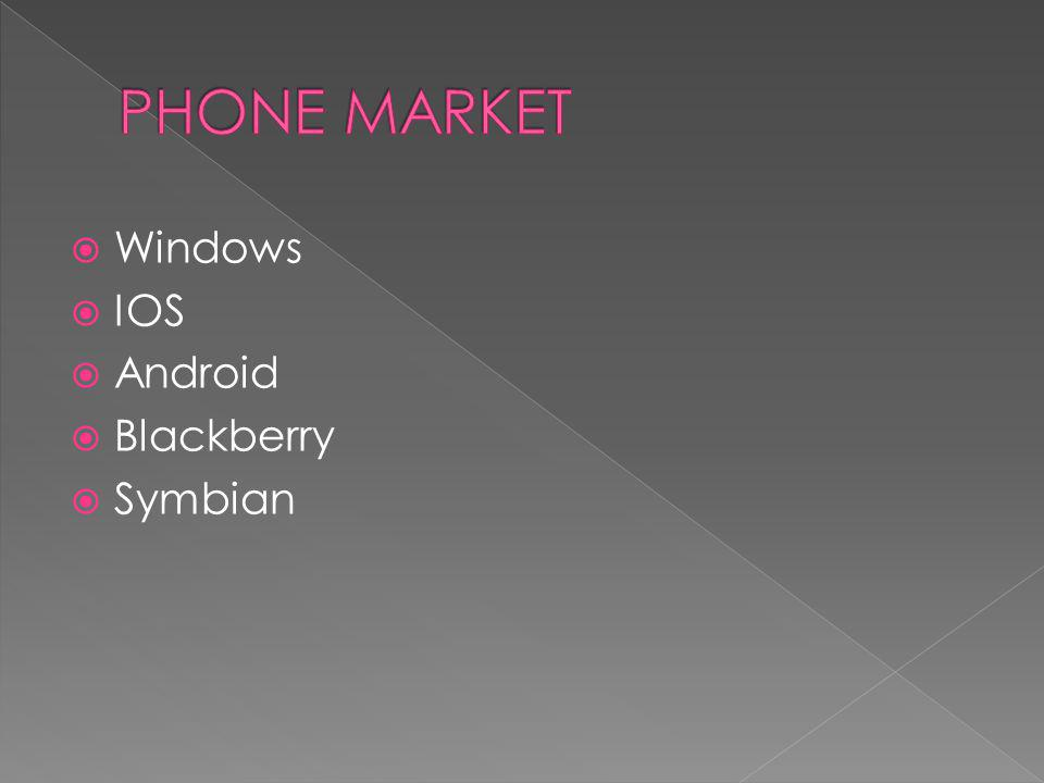 Windows IOS Android Blackberry Symbian