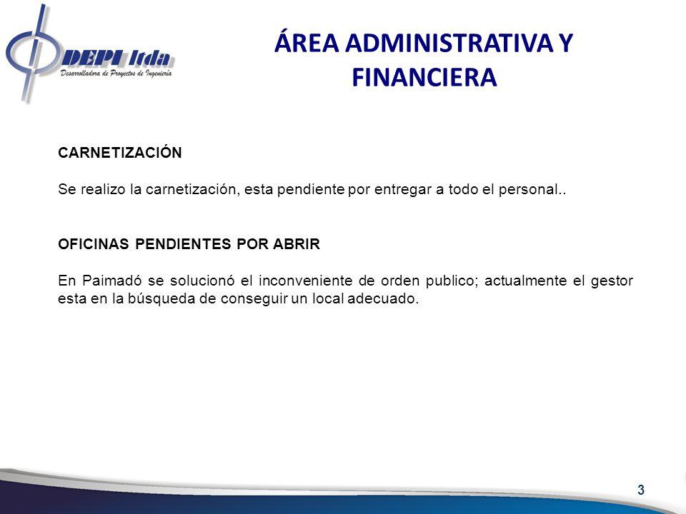 3 ÁREA ADMINISTRATIVA Y FINANCIERA CARNETIZACIÓN Se realizo la carnetización, esta pendiente por entregar a todo el personal.. OFICINAS PENDIENTES POR