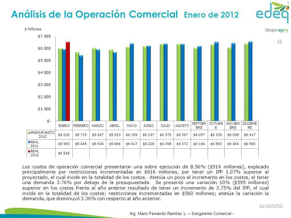 Análisis de la Operación Comercial Enero de 2012 Los costos de operación comercial presentaron una sobre ejecución de 8.56% ($516 millones), explicado