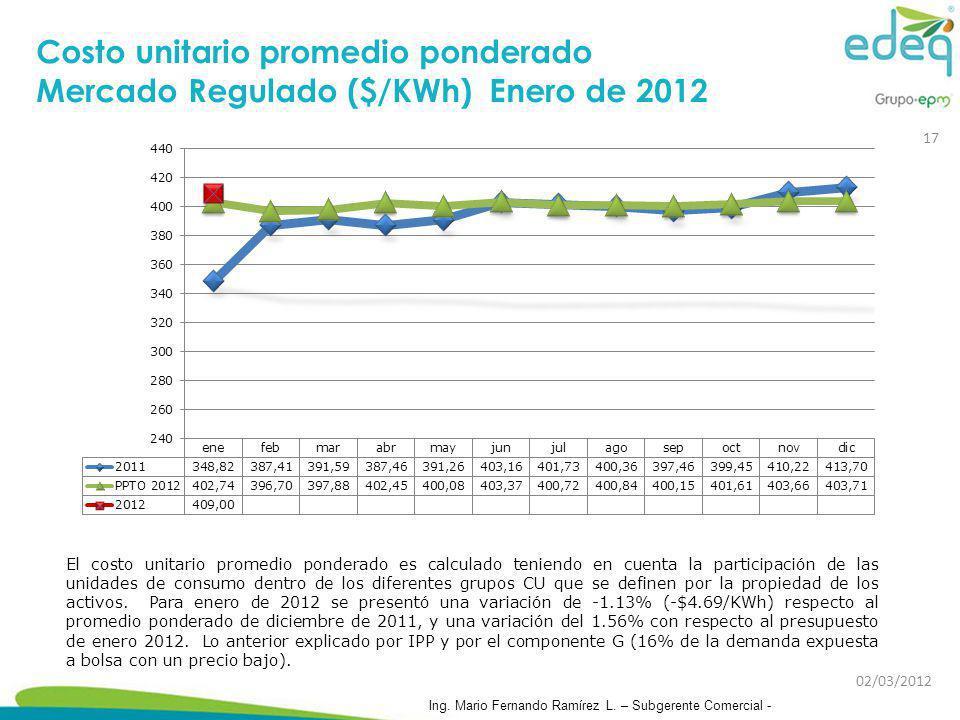 Costo unitario promedio ponderado Mercado Regulado ($/KWh) Enero de 2012 El costo unitario promedio ponderado es calculado teniendo en cuenta la parti