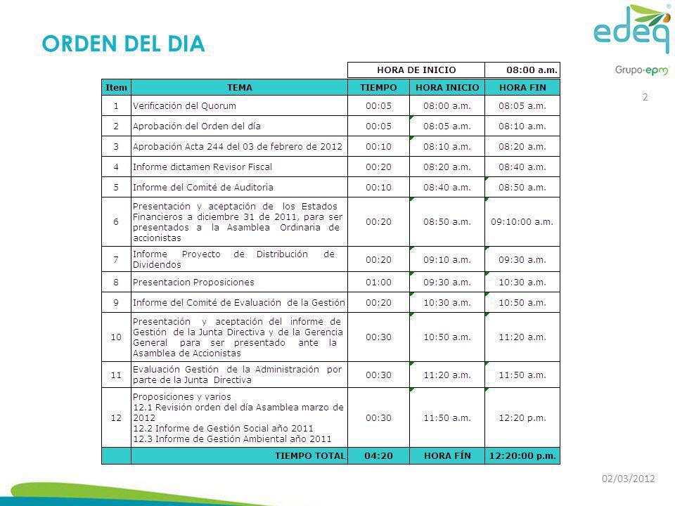 Informe Negocio Comercialización Informe Negocio Distribución Informe Financiero CONTENIDO 02/03/2012 3