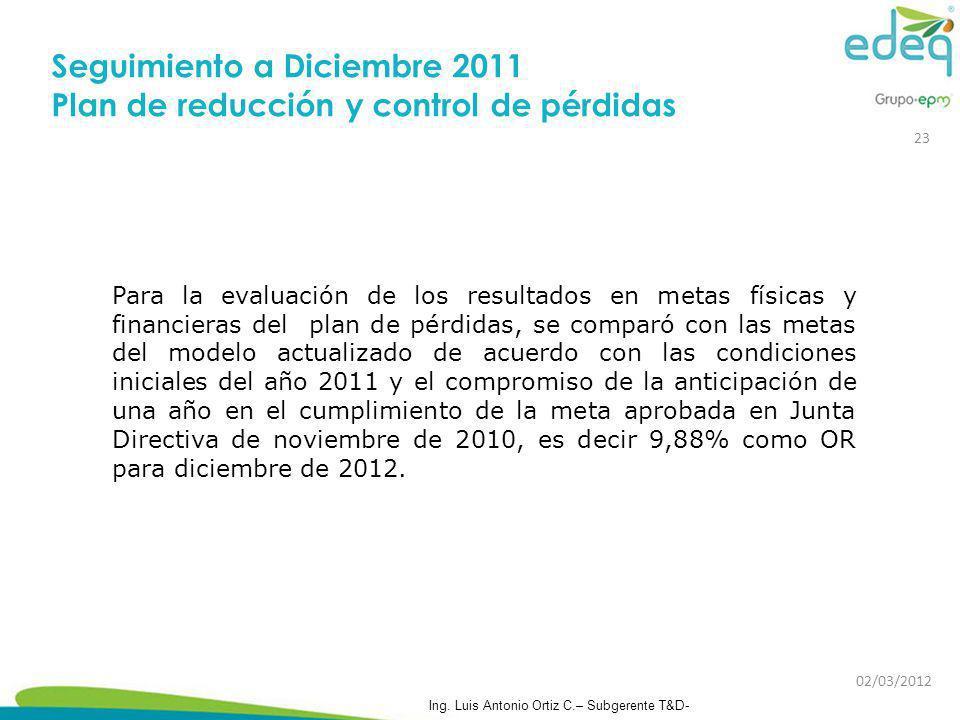 Seguimiento a Diciembre 2011 Plan de reducción y control de pérdidas Para la evaluación de los resultados en metas físicas y financieras del plan de p