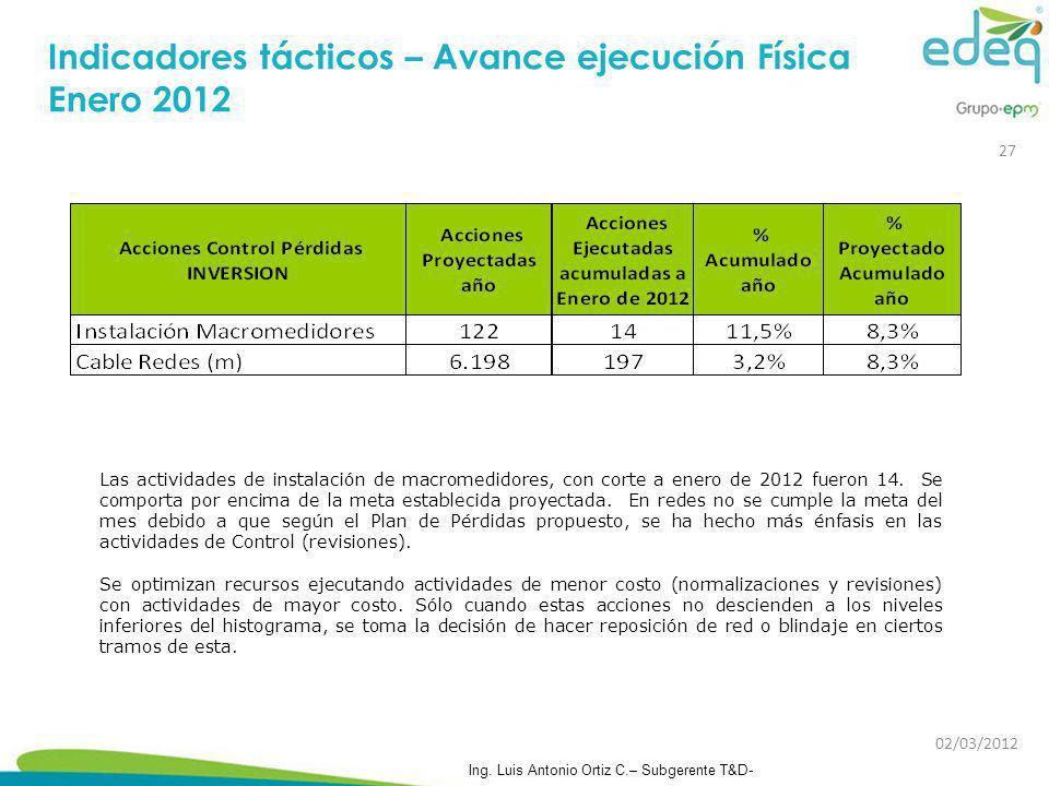 Las actividades de instalación de macromedidores, con corte a enero de 2012 fueron 14. Se comporta por encima de la meta establecida proyectada. En re