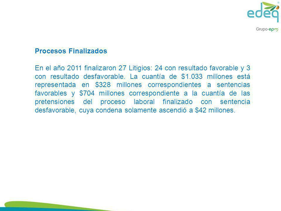 Procesos Finalizados En el año 2011 finalizaron 27 Litigios: 24 con resultado favorable y 3 con resultado desfavorable. La cuantía de $1.033 millones
