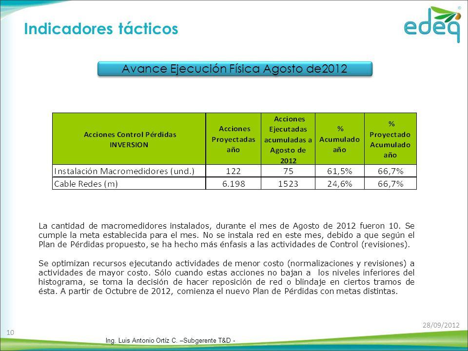 Avance Ejecución Física Agosto de2012 La cantidad de macromedidores instalados, durante el mes de Agosto de 2012 fueron 10.