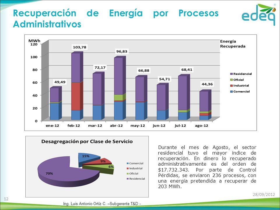 Recuperación de Energía por Procesos Administrativos Durante el mes de Agosto, el sector residencial tuvo el mayor índice de recuperación.